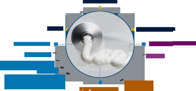 Pharma Manufacturing - Tergus Pharma